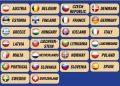 সেনজেন ভুক্ত দেশের তালিকা
